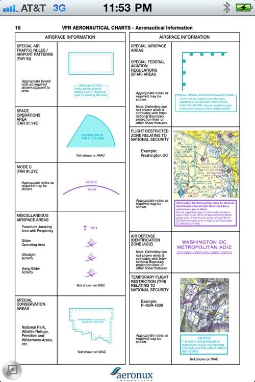 PRO Pilot IFR & VFR Terms and Symbols screenshot-3