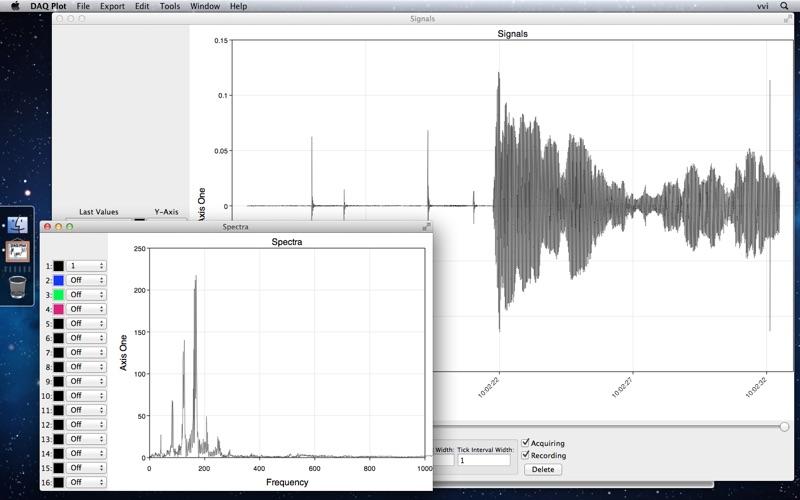 DAQ Plot Screenshot