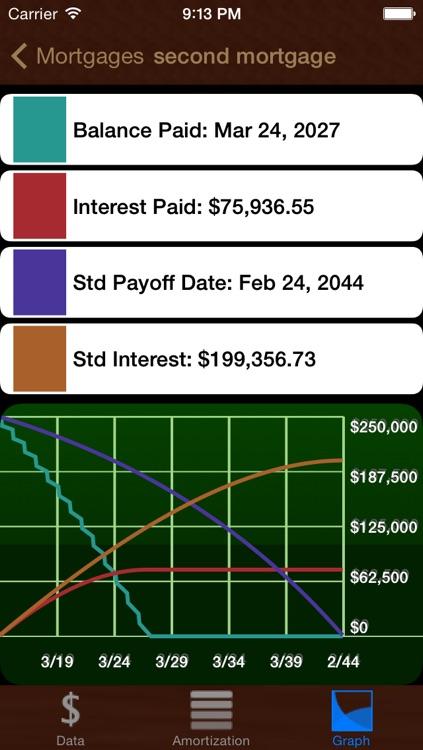 Mortgage Payoff screenshot-4