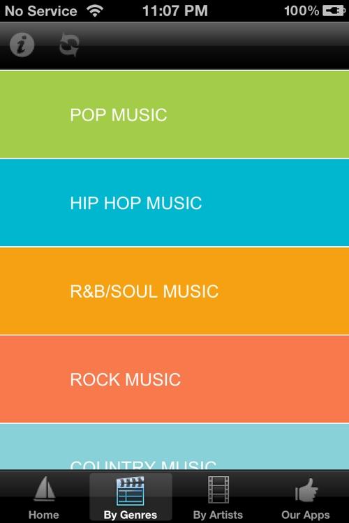 Music Videos.