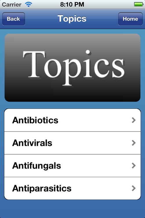 Antibiotics for Students