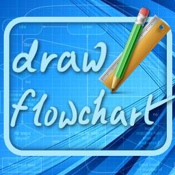 Flow Chart ®