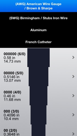 Gaugefinder on the app store screenshots greentooth Image collections