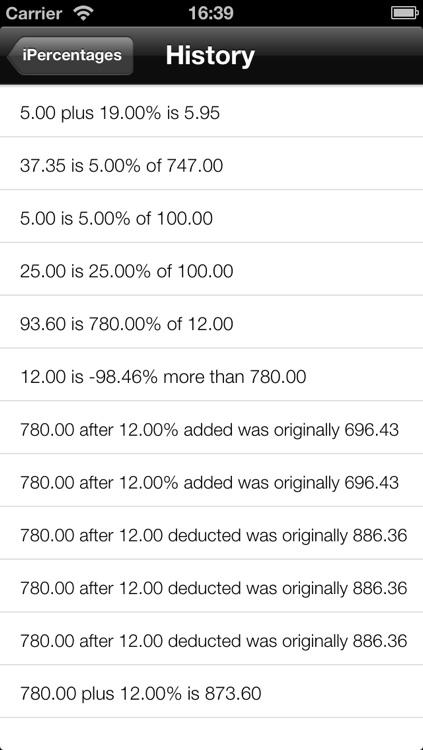 iPercentages - Percent Calculator