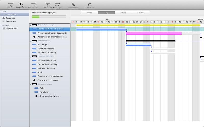 Project Planner Screenshot