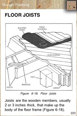 Carpentry Pocket Reference screenshot-3