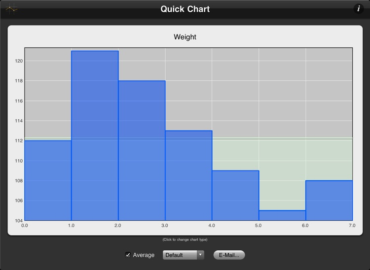 Quick Chart XL screenshot-3