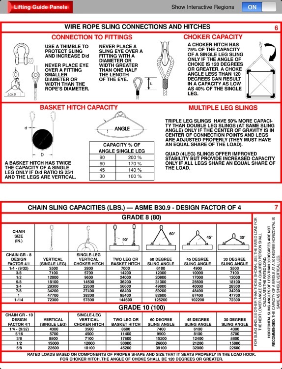 Awesome Crosby Wire Rope Sling Capacity Chart Sketch - Schematic ...