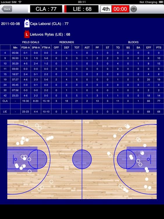 BasketBall Stats LITE