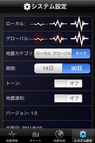https://is1-ssl.mzstatic.com/image/thumb/Purple/v4/3e/54/5b/3e545b06-ff67-7bf5-c46a-02e922fa8444/mzl.zgmtshbw.jpg/320x480bb.jpg