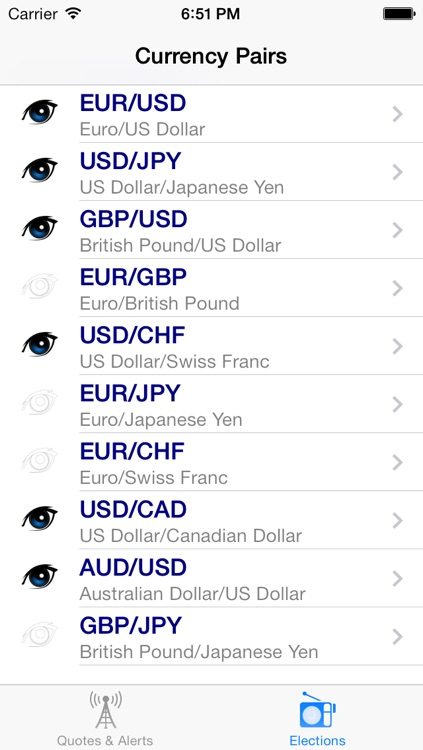 Forex Eagle screenshot-2