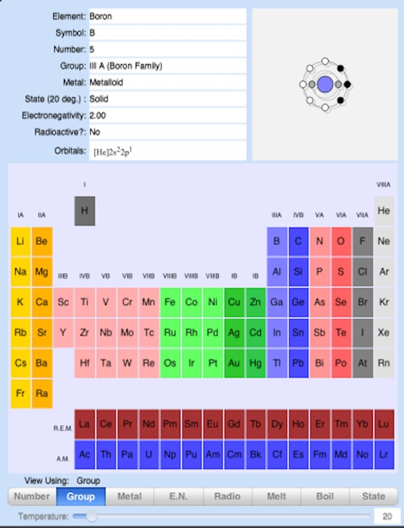 Periodic Table of the Elements screenshot-4