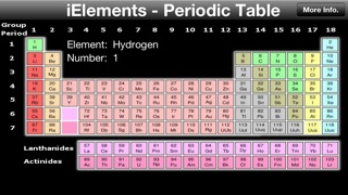 Ielements periodic table of the chemical elements by max see apps data and optimize your own apps urtaz Gallery