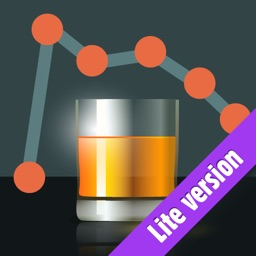 BAC Alcohol Calculator Lite