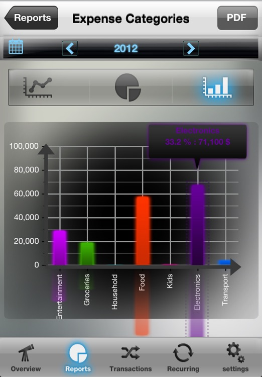 Budget Balance Lite screenshot-3