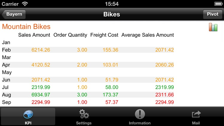 KPI Browser screenshot-3
