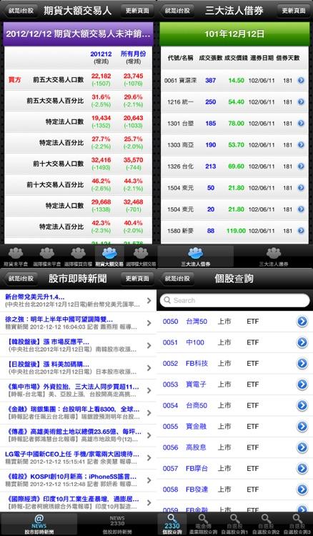 就是i台股Lite screenshot-3