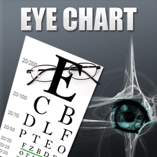 EyesTest iOS App