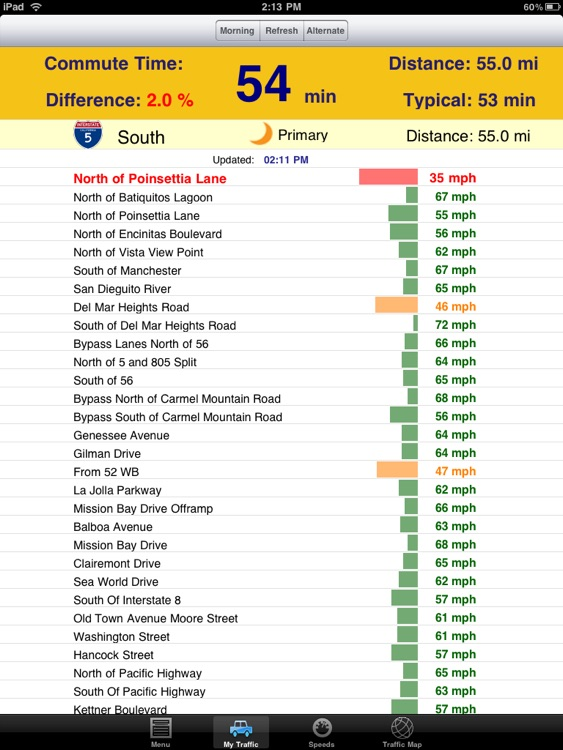 California Traffic Report for iPad