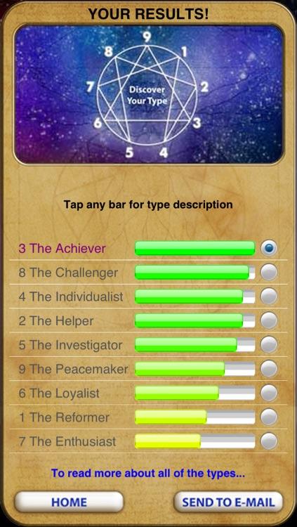 Enneagram Personality Full Test screenshot-3