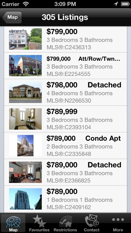 Real Estate for sale in Toronto / Vaughan by Ragona Sisters screenshot-3