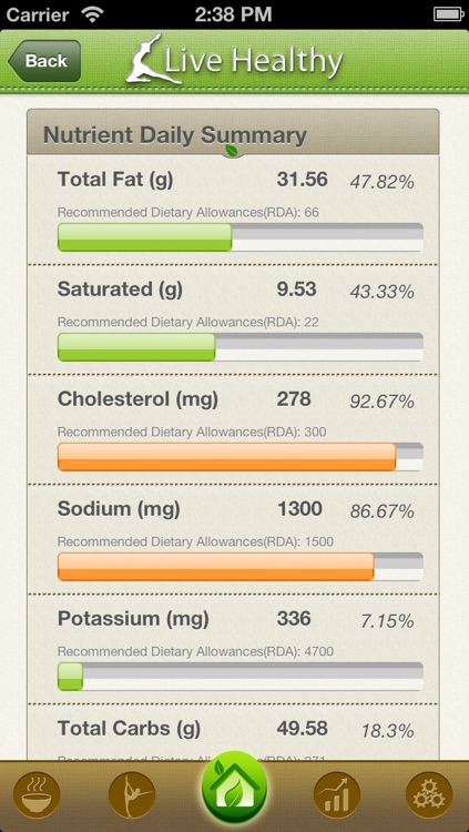 Live healthy - Calorie counter PRO screenshot-3