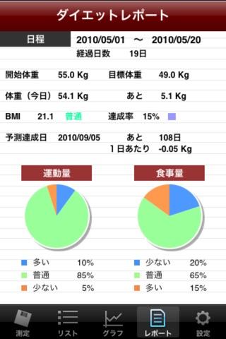 体重ノート ScreenShot3