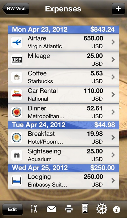 Trip Boss travel manager - Itinerary, Expense & Budget edition
