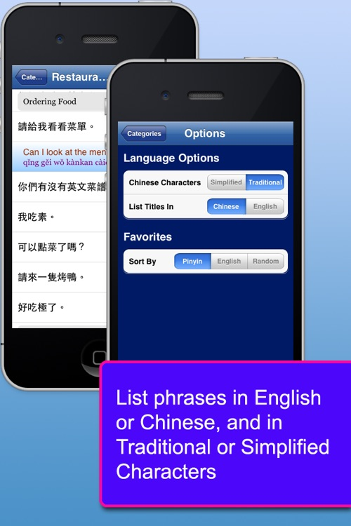 Chinese Words and Phrases