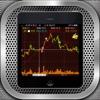 智能股票机-Smart Stock