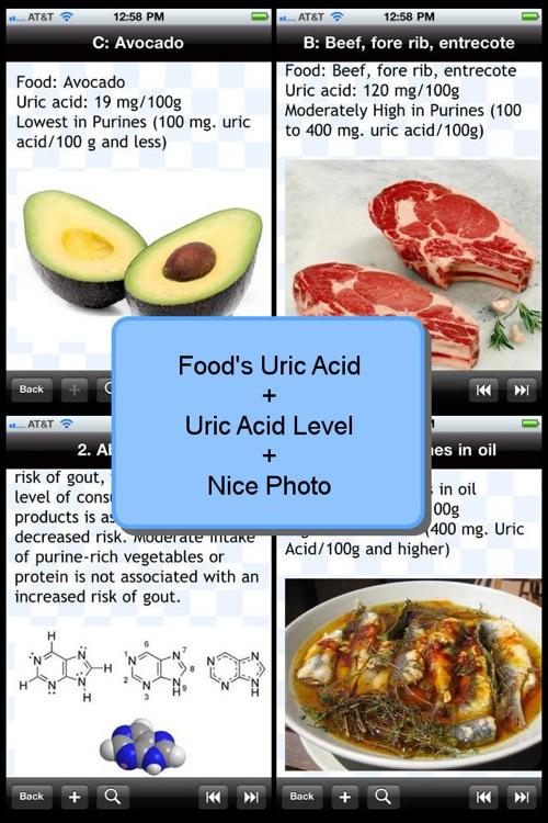 Purine and Uric Acid Food List