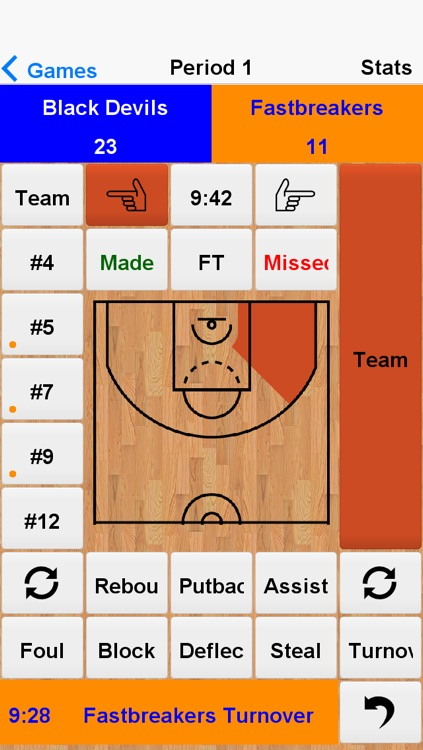 Easy Basketball Stats