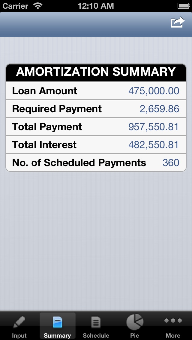 amortization app data review finance apps rankings