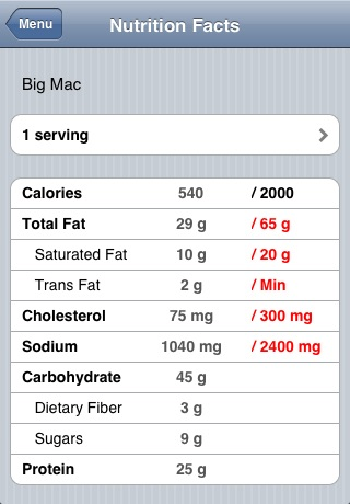 Fast Food Calorie Checker
