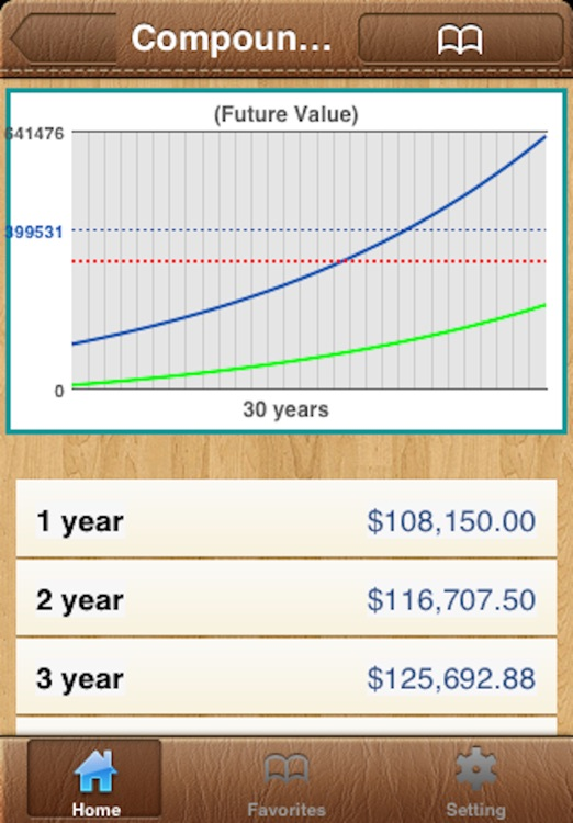Financial Calculator™ FREE screenshot-4