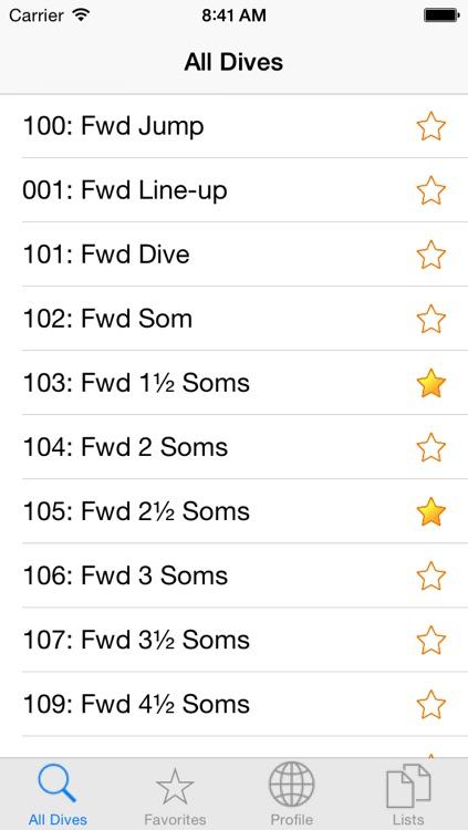 Dive List