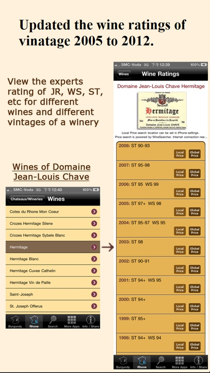 Wine Experts Rating (Burgundy & Rhone Wines)