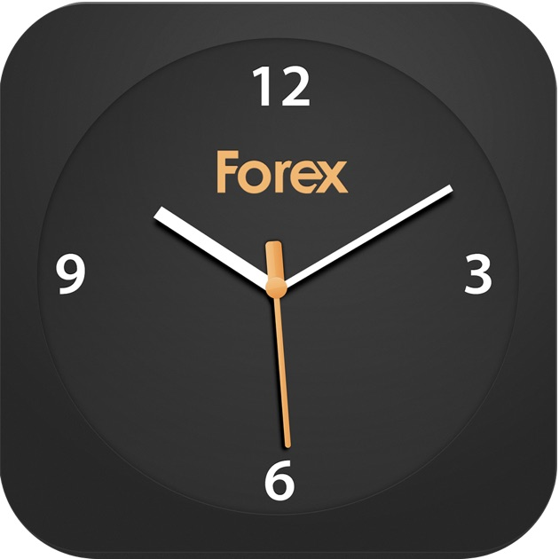 Forex world time