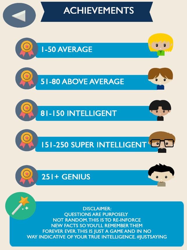 A+ Ultimate Geek Quiz