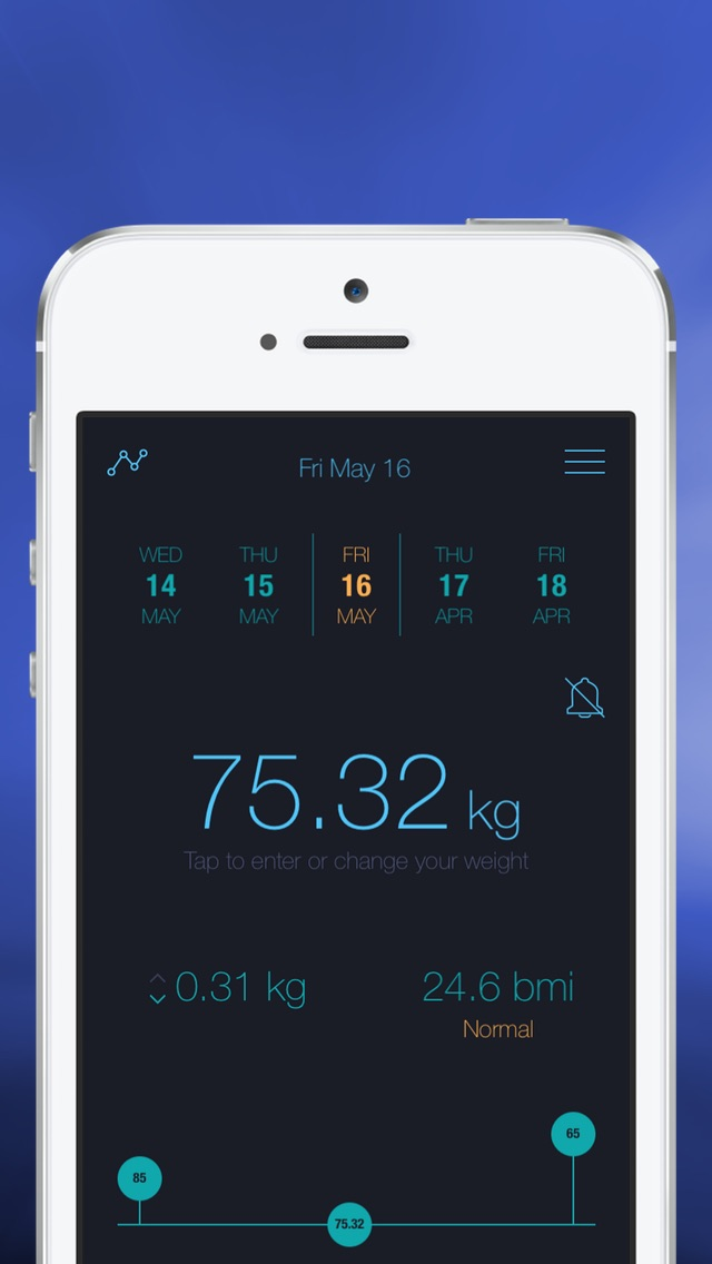 ican free daily weight tracker and bmi monitor app mobile