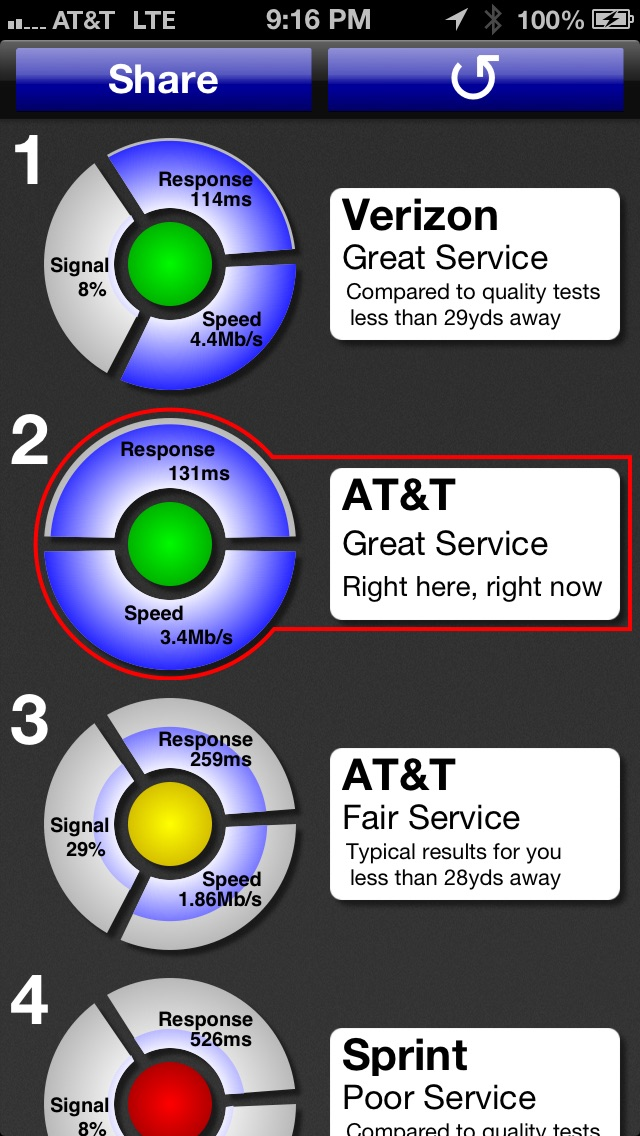 CarrierCompare - Compare Speed Across Networks-0