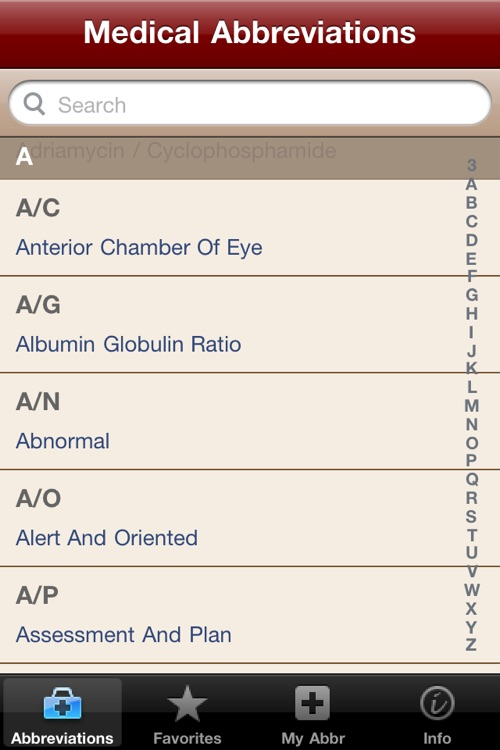 Medical Abbreviations and Acronyms