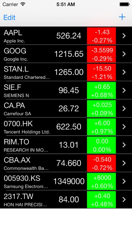 Stock Chart Lite- Stock,options,bonds,futures and gold screenshot-3