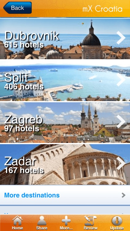 mX Croatia - Top Travel Guide