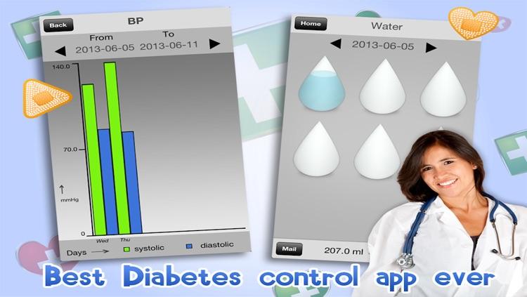 Best Diabetes Control Lite