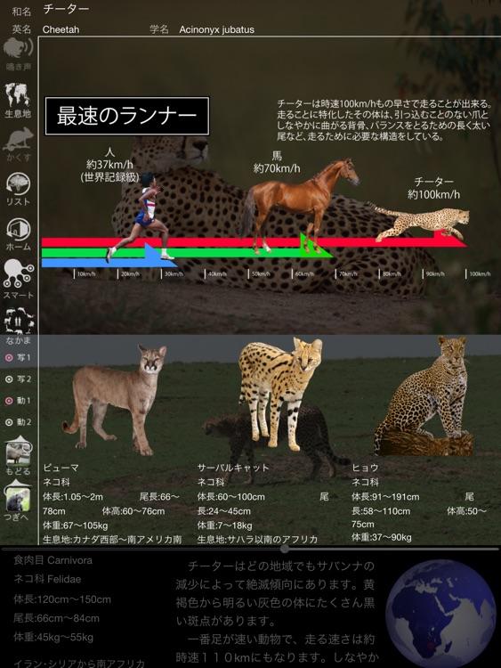 Animal Life for Japan screenshot-3