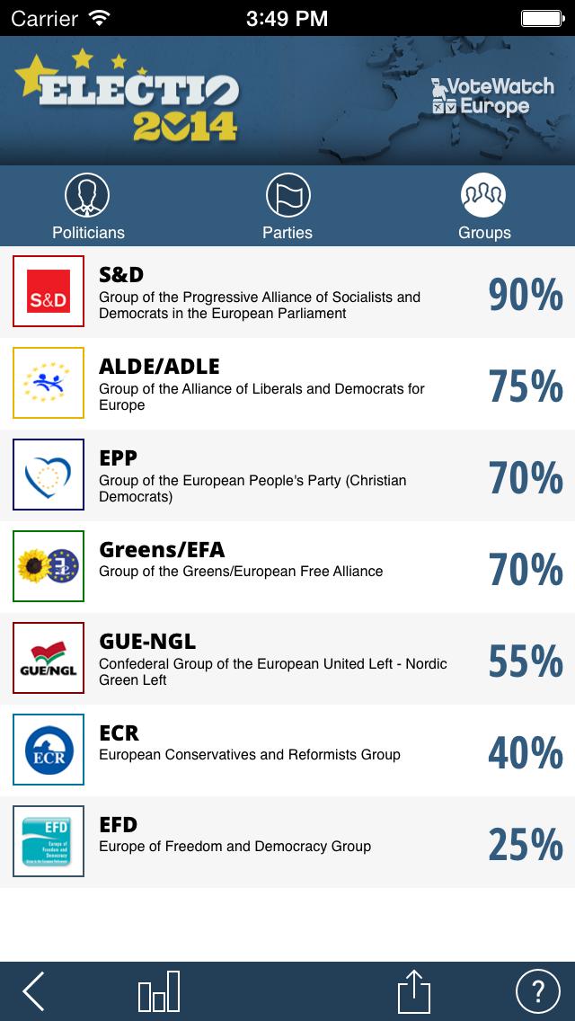 Electio2014