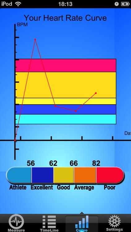 Measure Temperature & Heart Rate screenshot-3