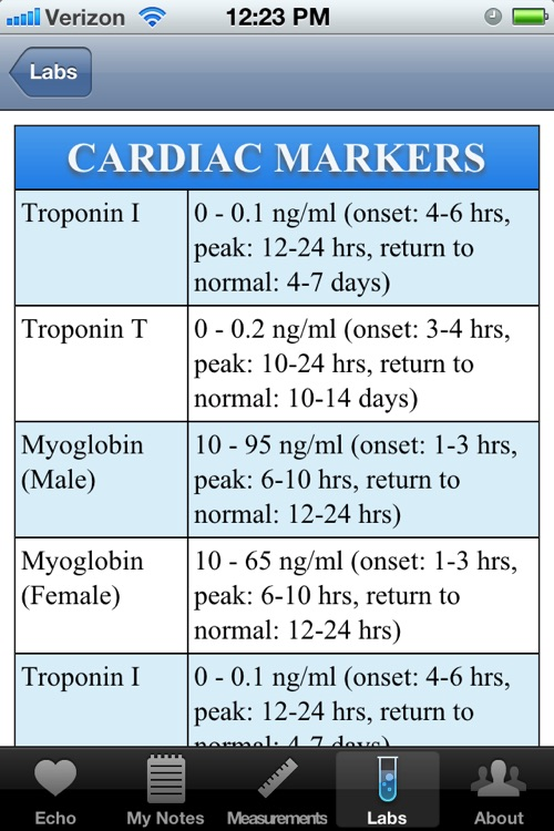 Echocardiography Pocket Reference by iSonographer screenshot-3