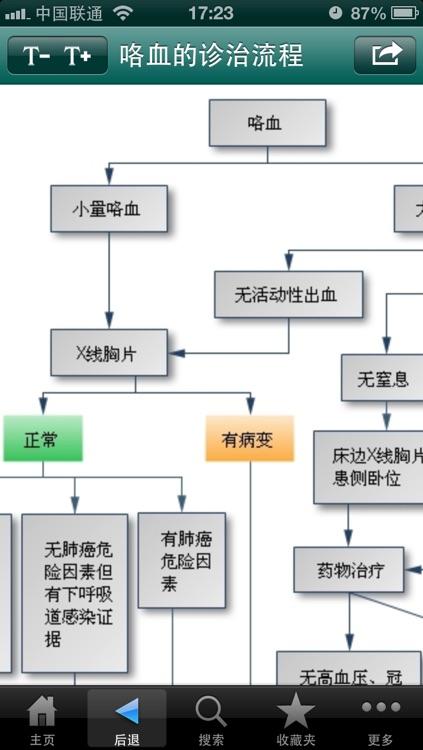 全科医生 专业版 screenshot-3
